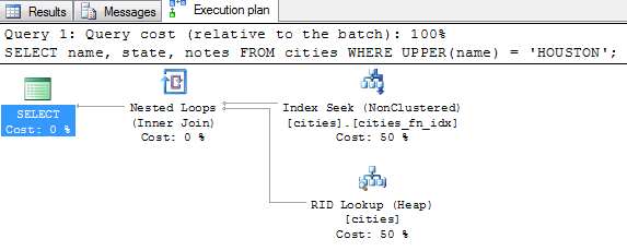 Function-Based Indexes - Oracle to SQL Server Migration